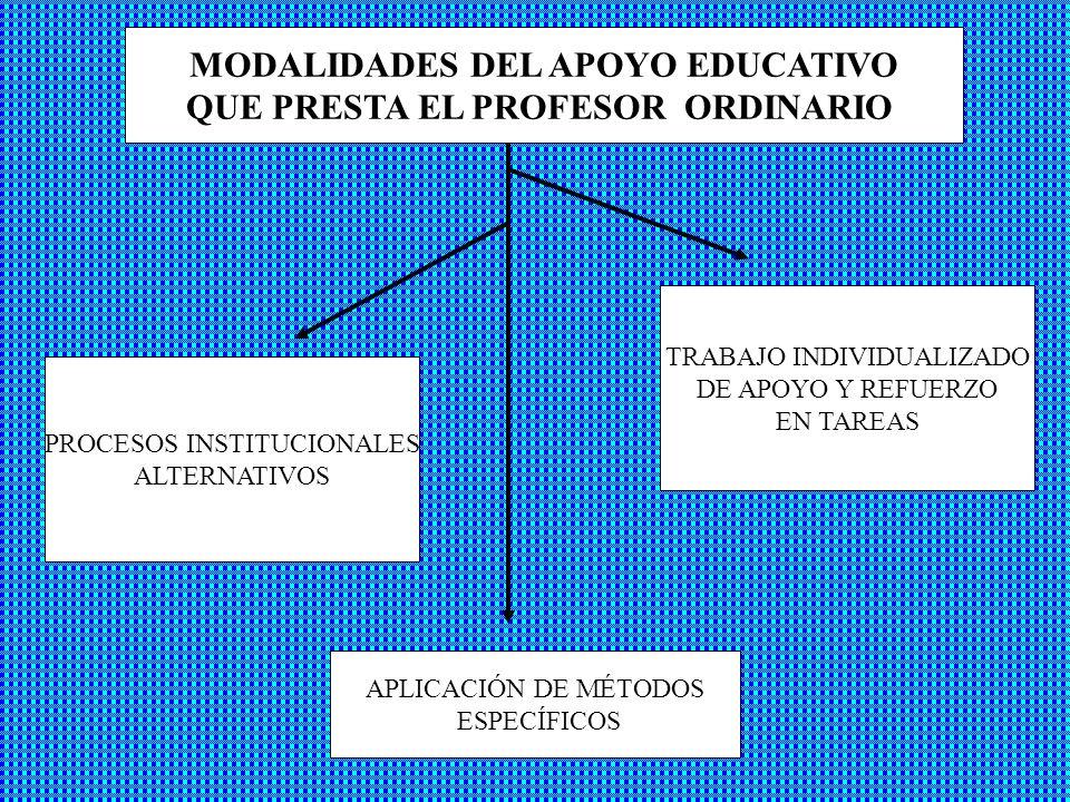 MODALIDADES DEL APOYO EDUCATIVO