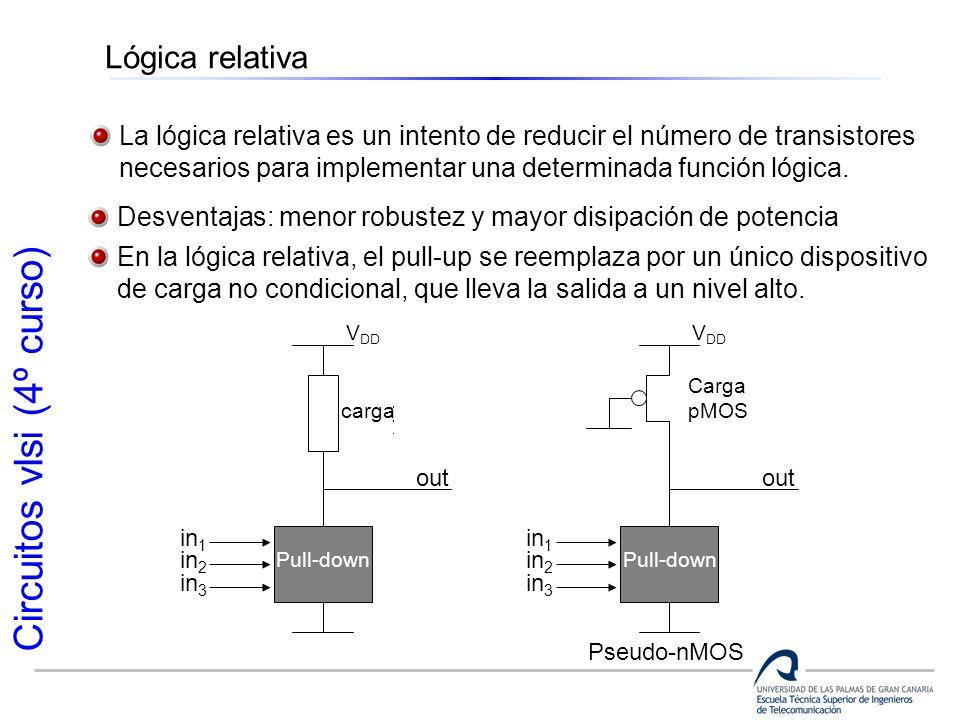 Lógica relativa La lógica relativa es un intento de reducir el número de transistores. necesarios para implementar una determinada función lógica.
