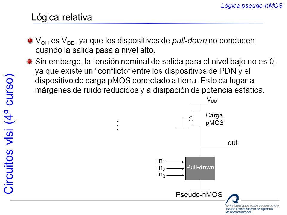 Lógica pseudo-nMOS Lógica relativa. VOH es VDD, ya que los dispositivos de pull-down no conducen. cuando la salida pasa a nivel alto.