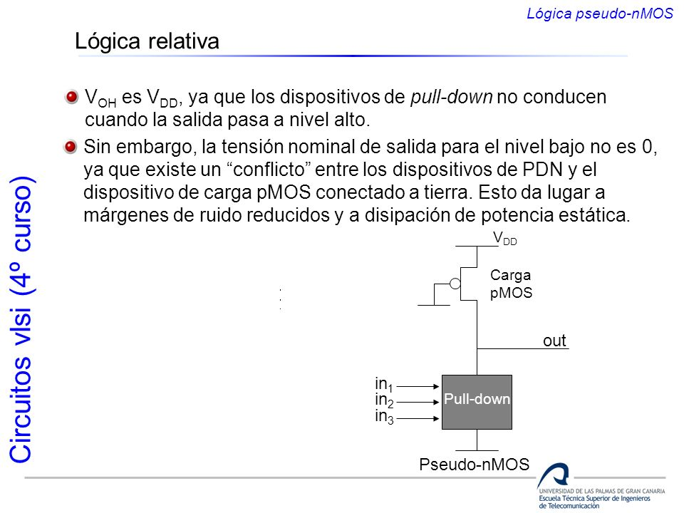 Lógica pseudo-nMOSLógica relativa. VOH es VDD, ya que los dispositivos de pull-down no conducen. cuando la salida pasa a nivel alto.