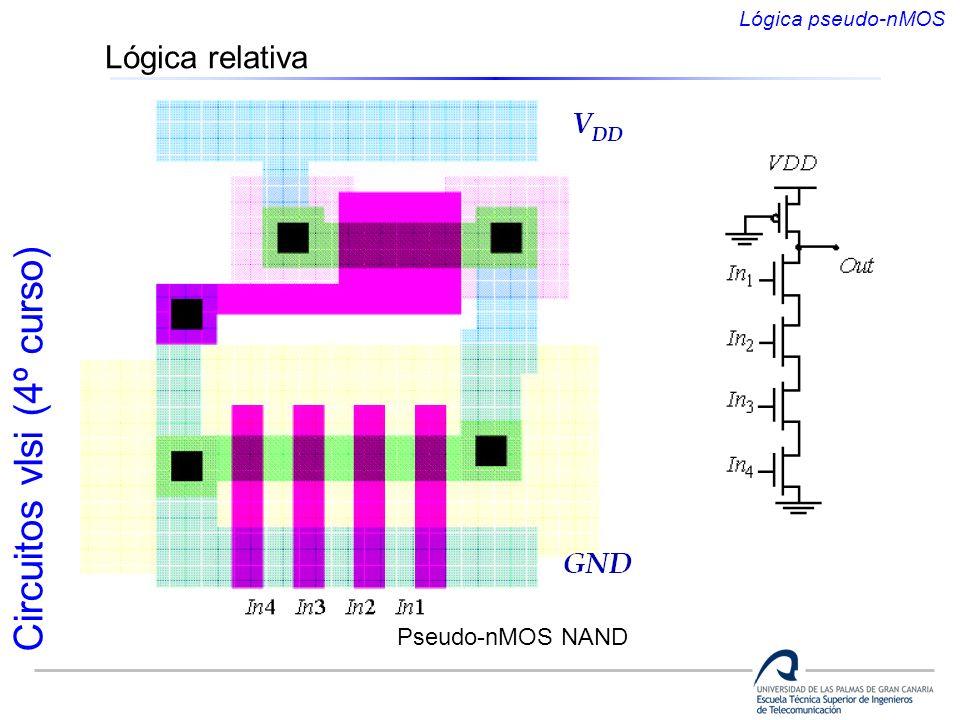 Lógica pseudo-nMOS Lógica relativa Pseudo-nMOS NAND