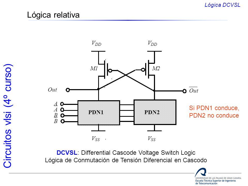 Lógica relativa Si PDN1 conduce, PDN2 no conduce