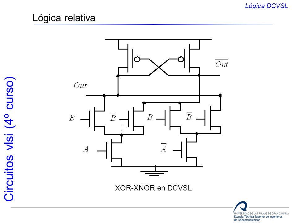 Lógica DCVSL Lógica relativa XOR-XNOR en DCVSL