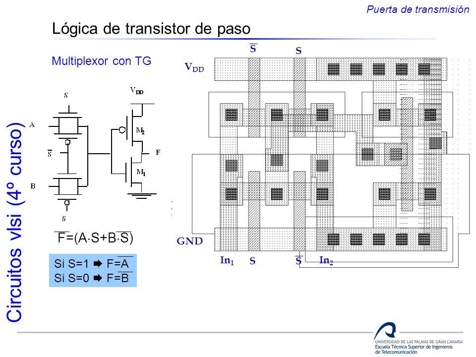 Lógica de transistor de paso