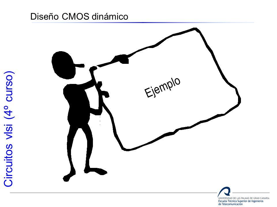 Diseño CMOS dinámico Ejemplo