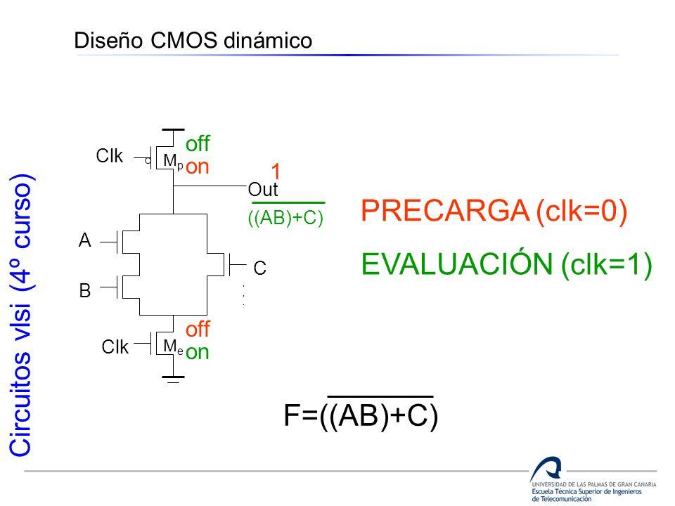 PRECARGA (clk=0) EVALUACIÓN (clk=1) F=((AB)+C) Diseño CMOS dinámico