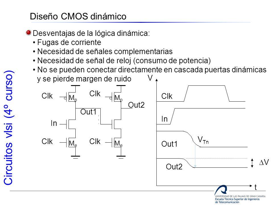 Diseño CMOS dinámico Desventajas de la lógica dinámica:
