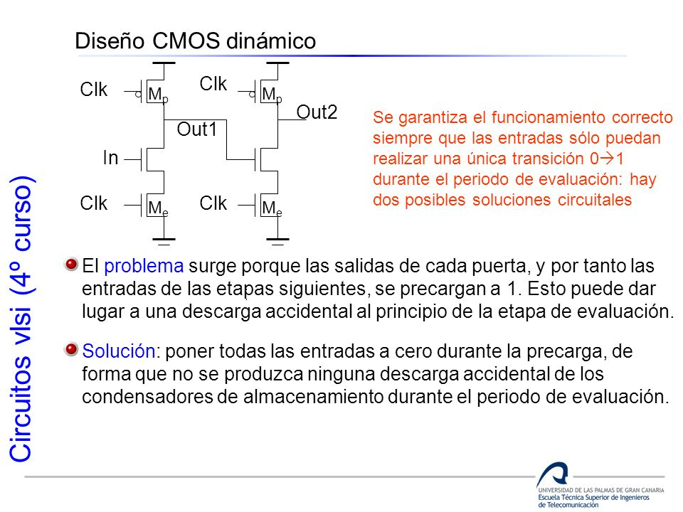 Diseño CMOS dinámico Out2 Out1 In Clk