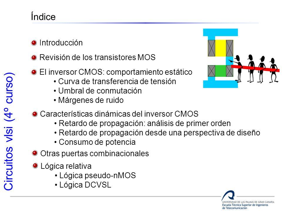 Índice Introducción Revisión de los transistores MOS