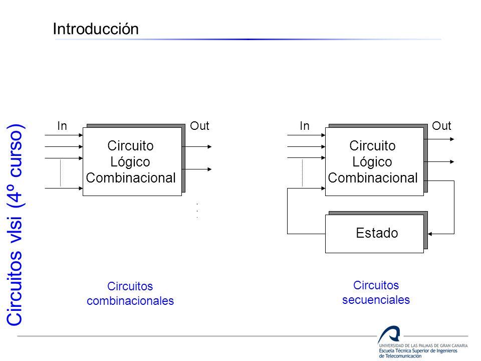 Introducción Circuito Lógico Combinacional Circuito Lógico