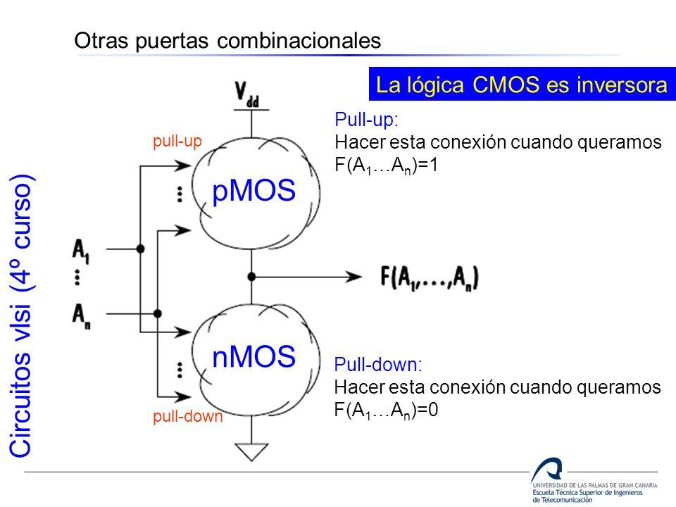 pMOS nMOS Otras puertas combinacionales La lógica CMOS es inversora