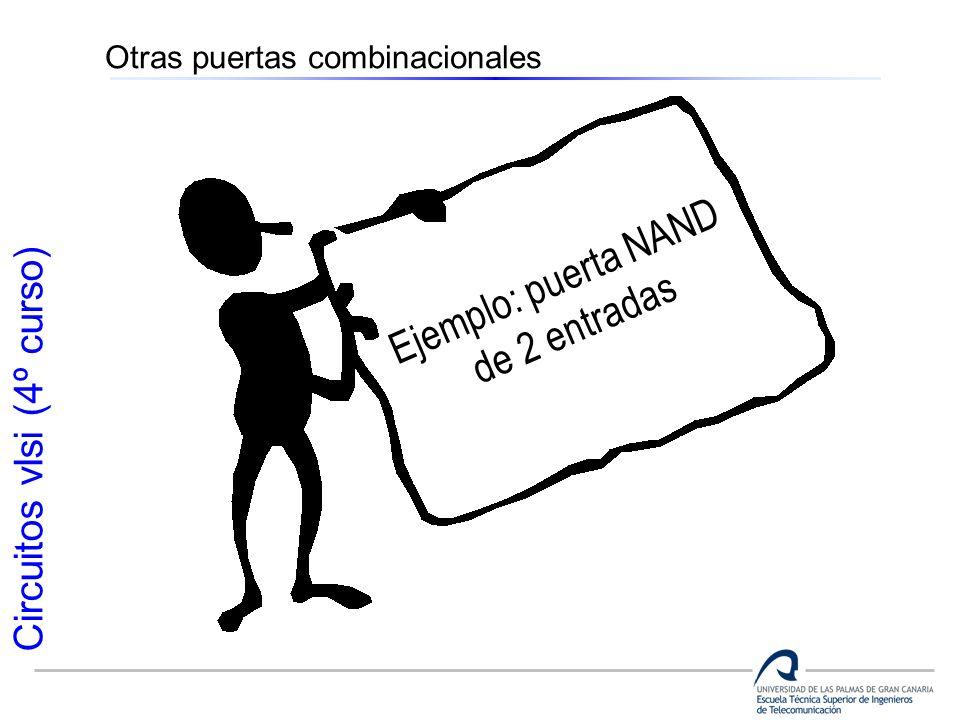 Ejemplo: puerta NAND de 2 entradas