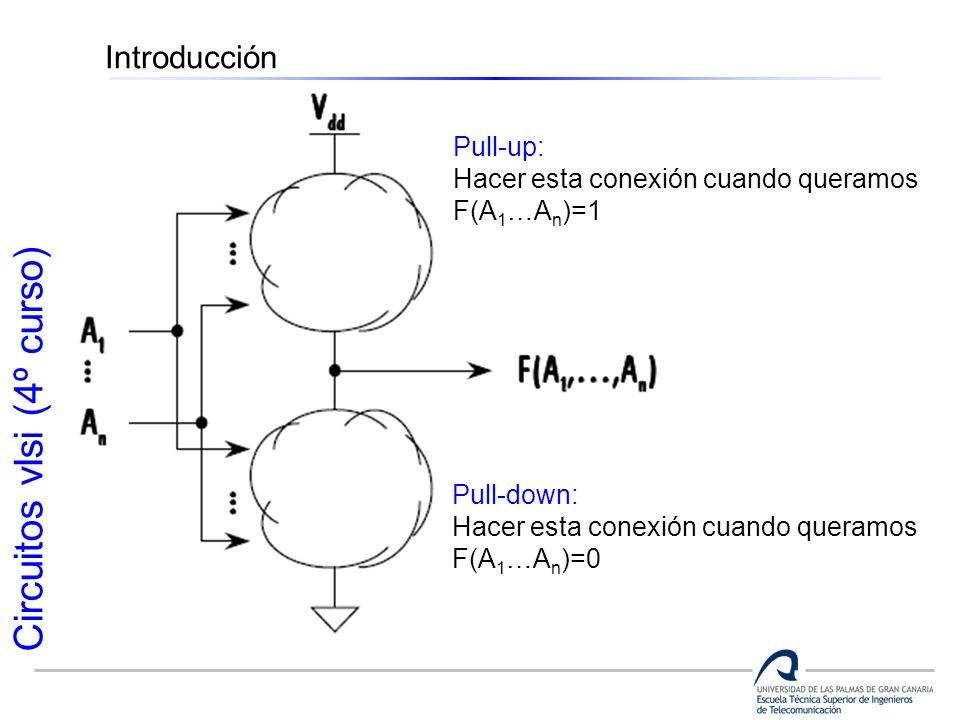 Introducción Pull-up: Hacer esta conexión cuando queramos F(A1…An)=1