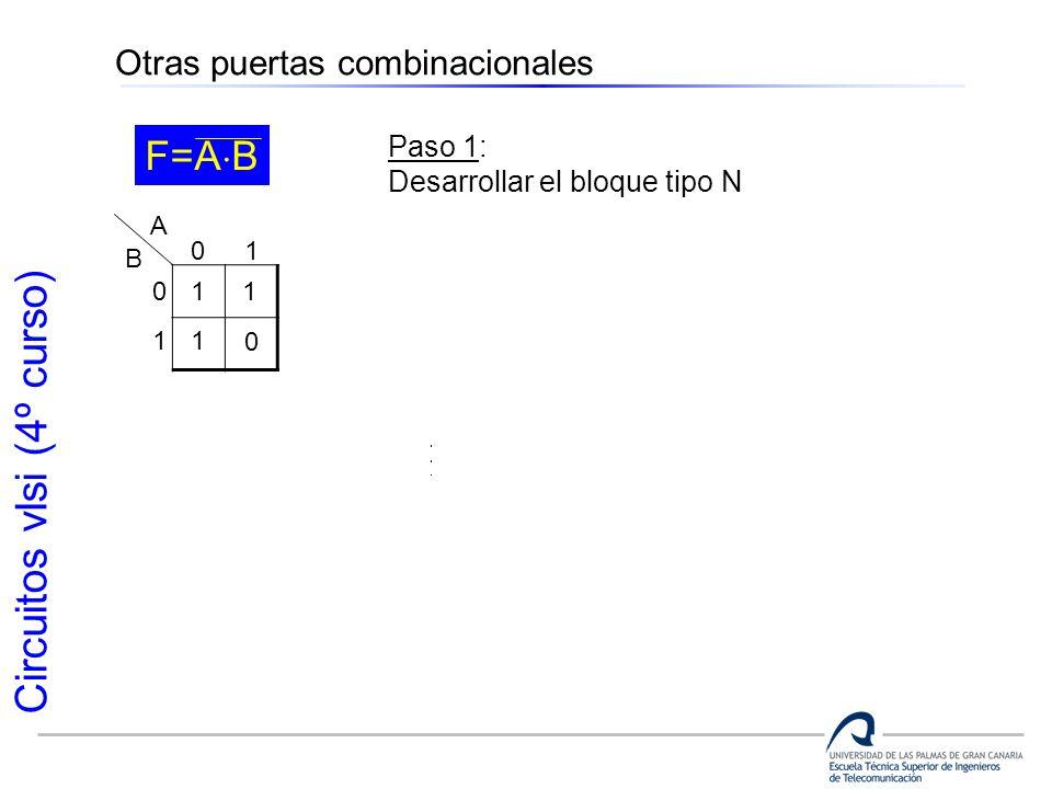 F=AB Otras puertas combinacionales Paso 1: