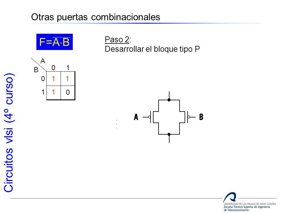 F=AB Otras puertas combinacionales Paso 2:
