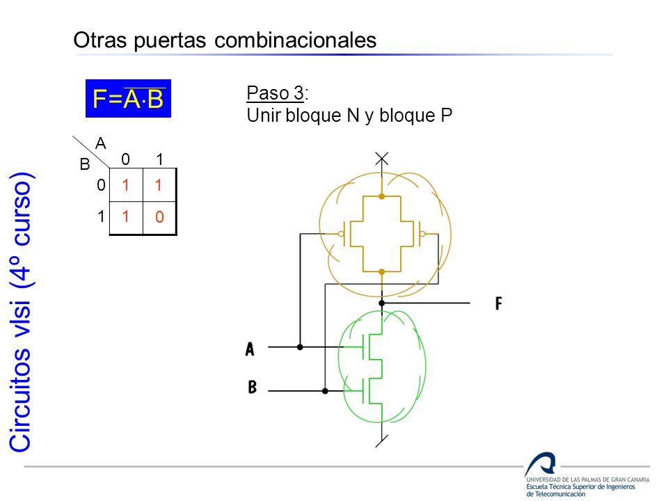F=AB Otras puertas combinacionales Paso 3: Unir bloque N y bloque P A