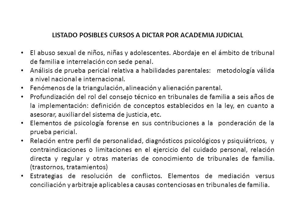 LISTADO POSIBLES CURSOS A DICTAR POR ACADEMIA JUDICIAL