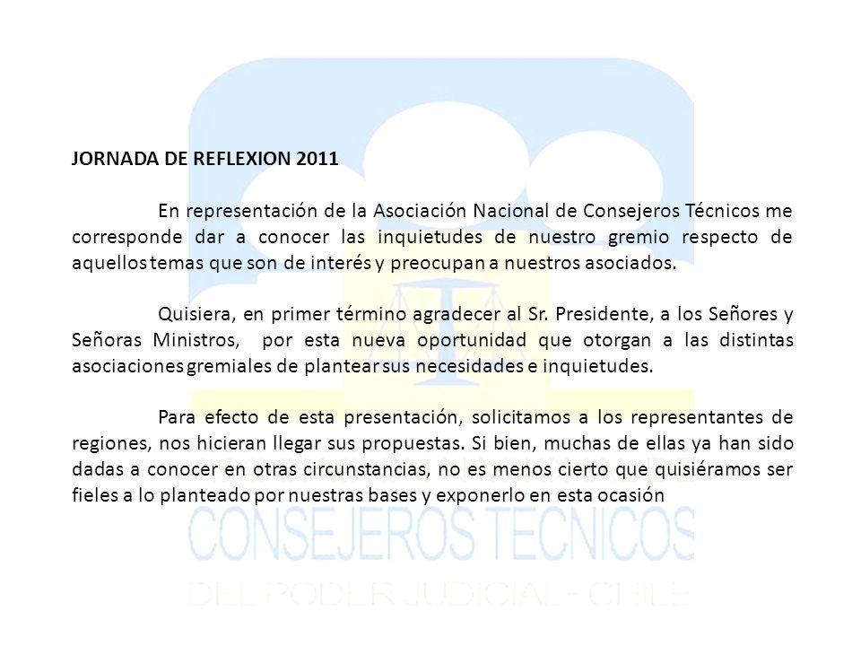JORNADA DE REFLEXION 2011
