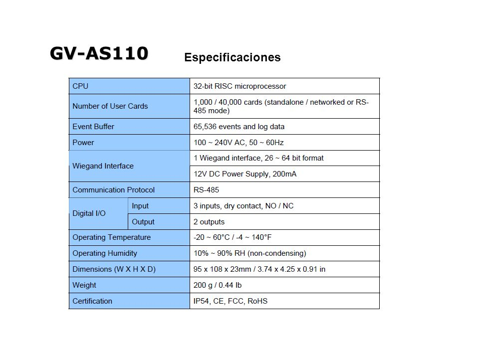 GV-AS110 Especificaciones
