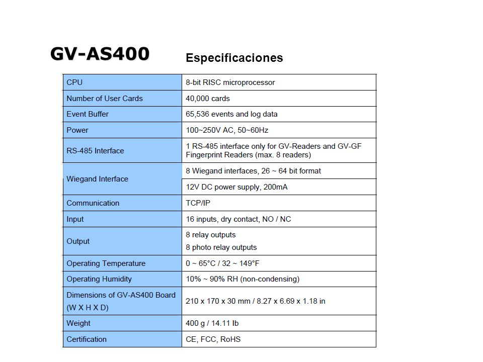 GV-AS400 Especificaciones