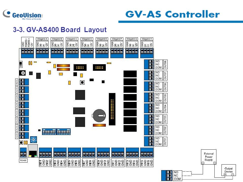 3-3. GV-AS400 Board Layout