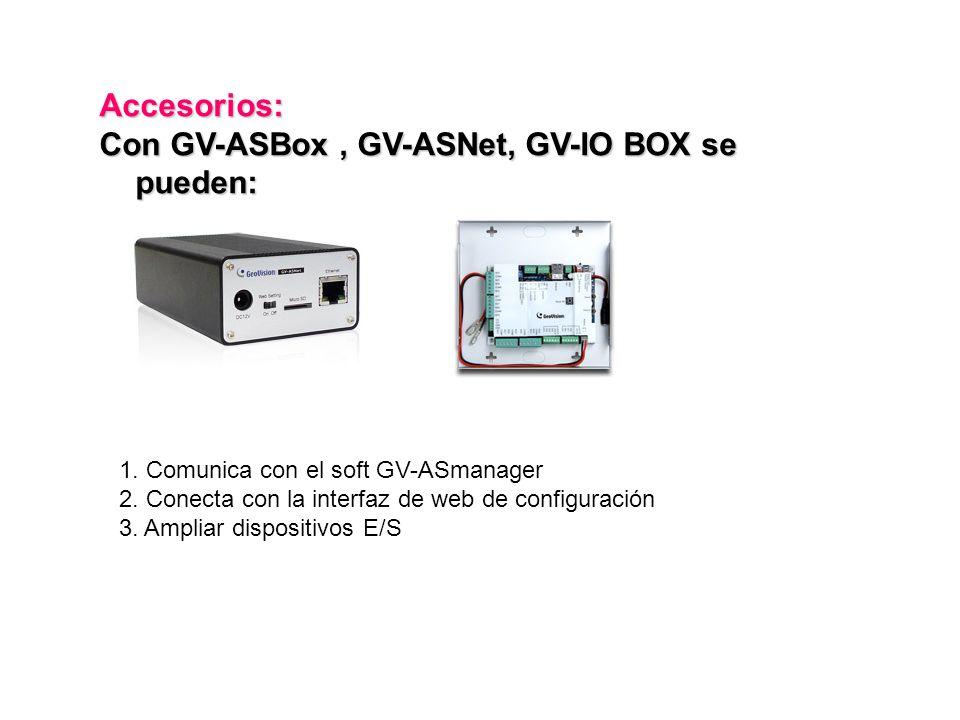 Con GV-ASBox , GV-ASNet, GV-IO BOX se pueden: