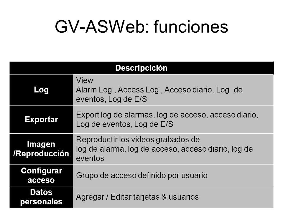 GV-ASWeb: funciones Descripcición Log View