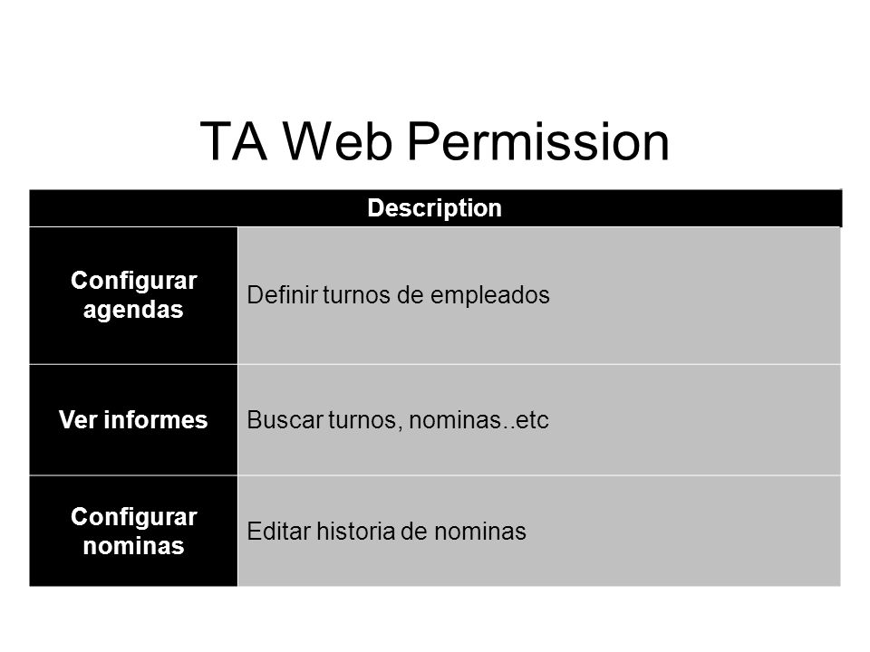 TA Web Permission Description Configurar agendas