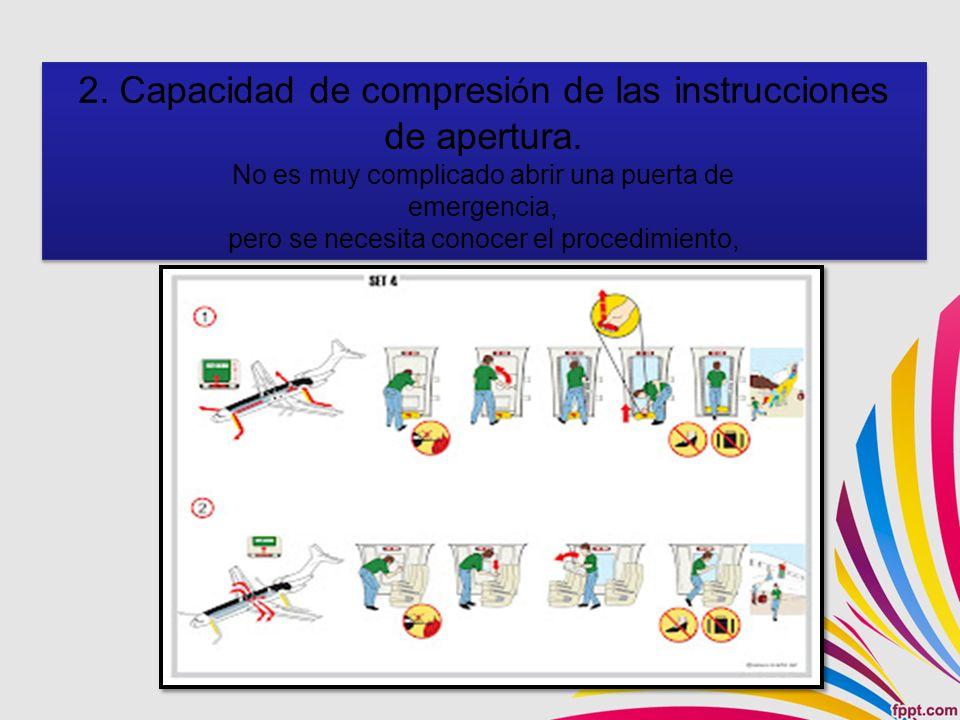 2. Capacidad de compresión de las instrucciones de apertura.