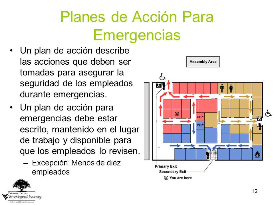 Planes de Acción Para Emergencias
