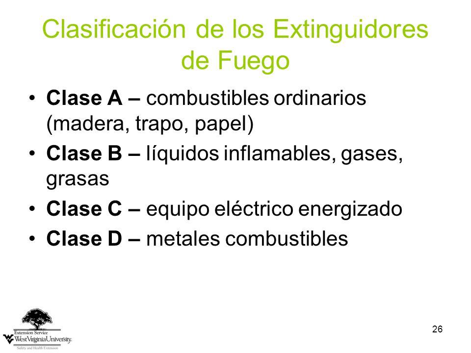 Clasificación de los Extinguidores de Fuego