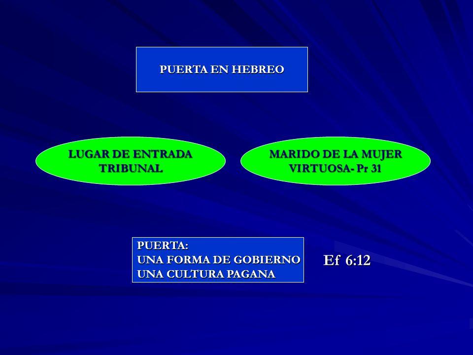 Ef 6:12 PUERTA EN HEBREO LUGAR DE ENTRADA TRIBUNAL MARIDO DE LA MUJER