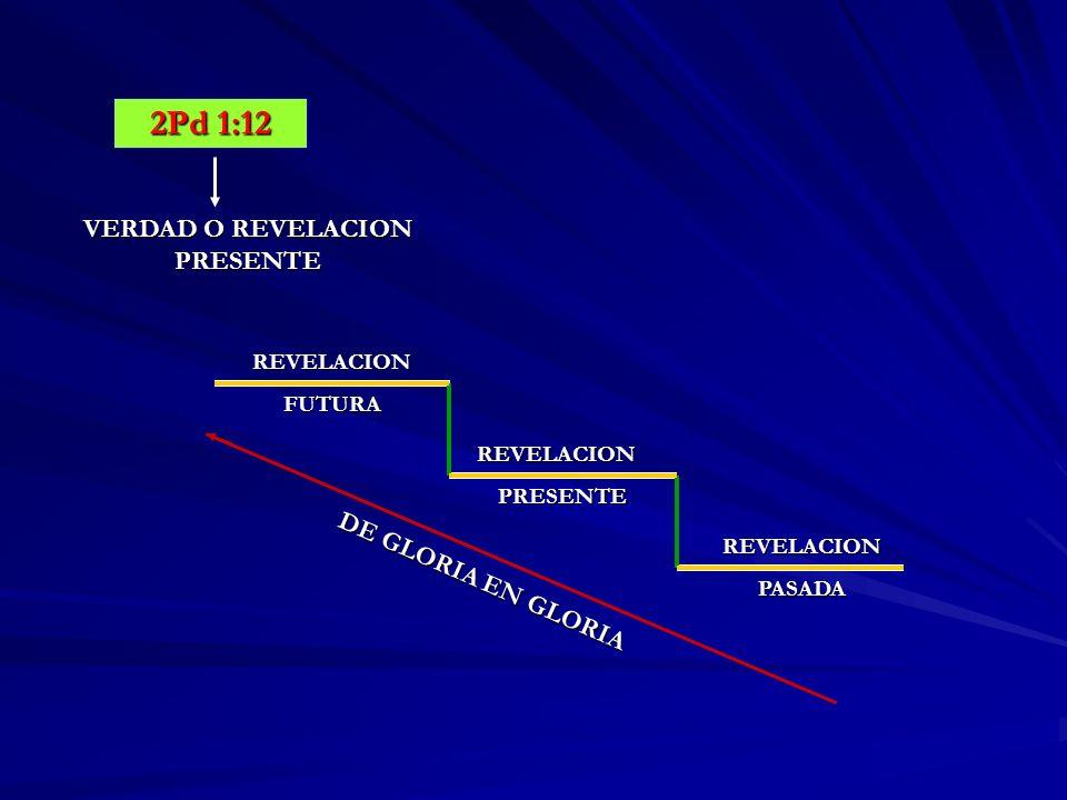VERDAD O REVELACION PRESENTE