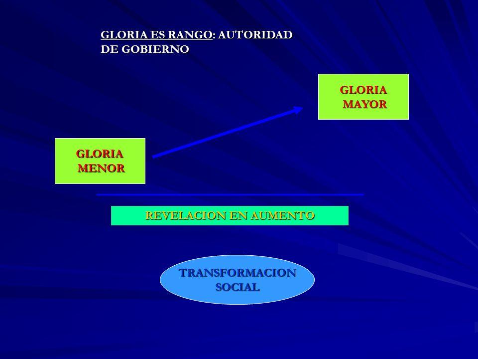 GLORIA ES RANGO: AUTORIDAD DE GOBIERNO
