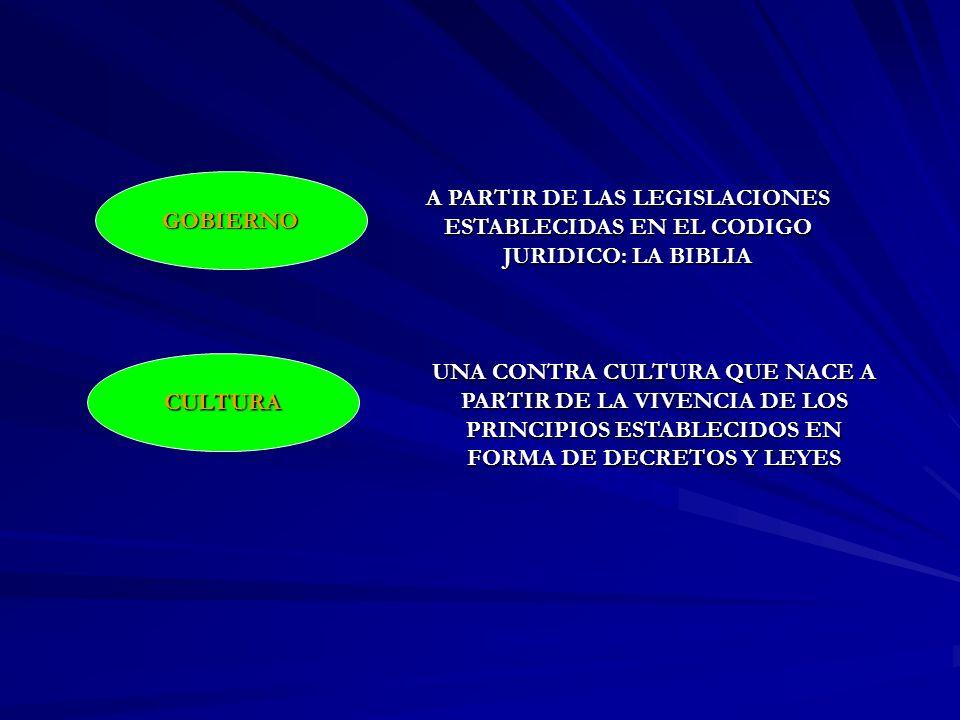 GOBIERNO A PARTIR DE LAS LEGISLACIONES ESTABLECIDAS EN EL CODIGO JURIDICO: LA BIBLIA. CULTURA.