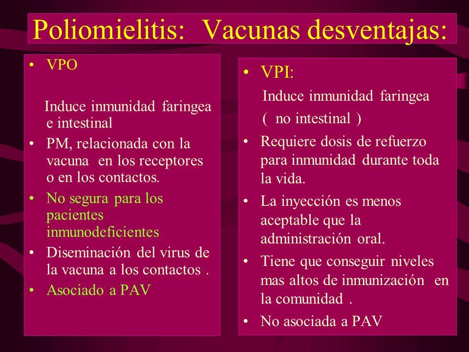 Poliomielitis: Vacunas desventajas: