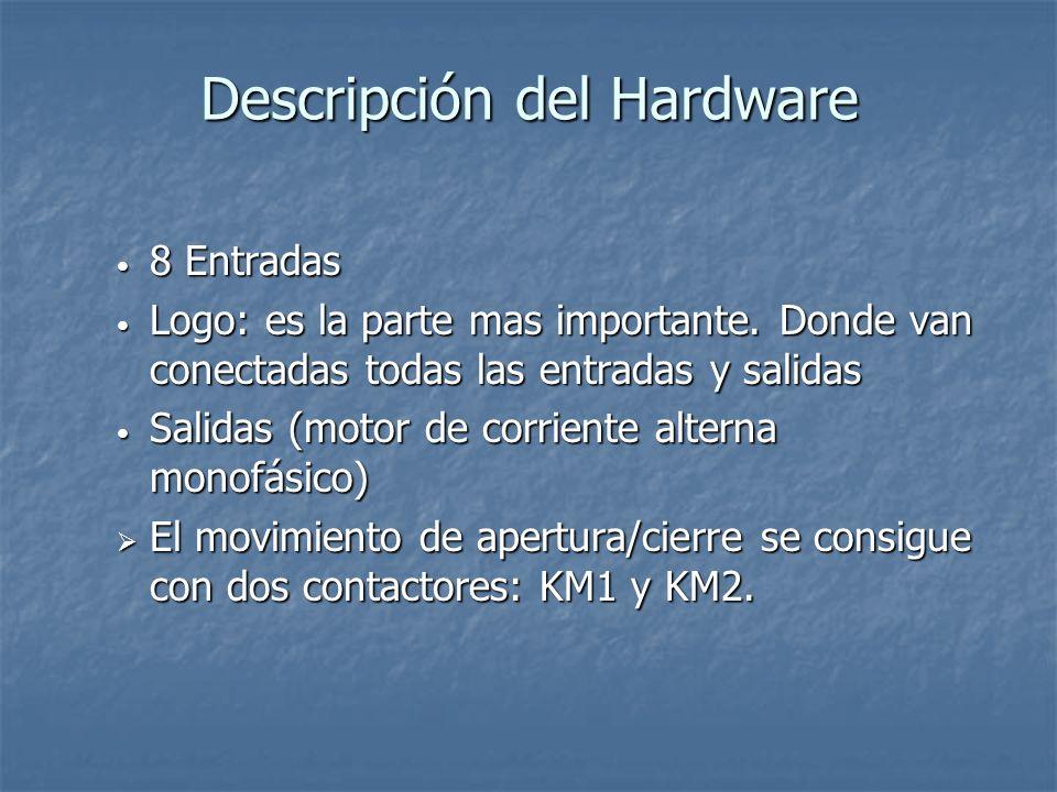 Descripción del Hardware