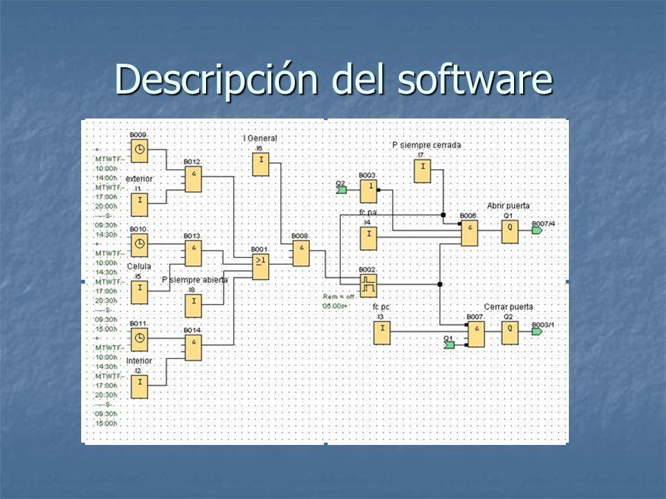 Descripción del software