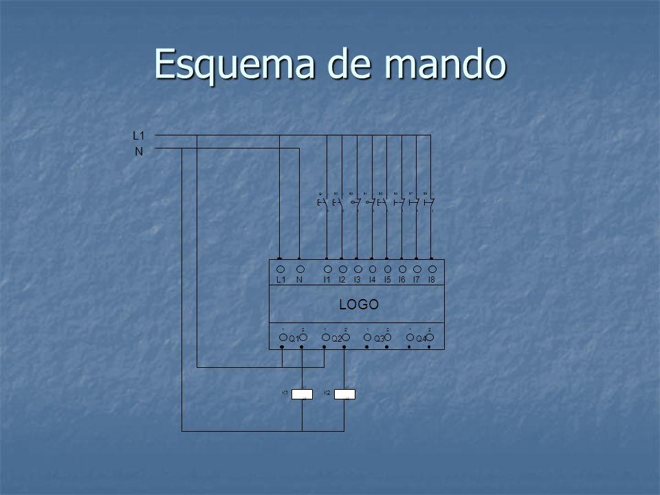 Esquema de mando LOGO L1 N Q1 Q2 Q3 Q4 I1 I2 I3 I4 I5 I6 I7 I8 K1 K2 1