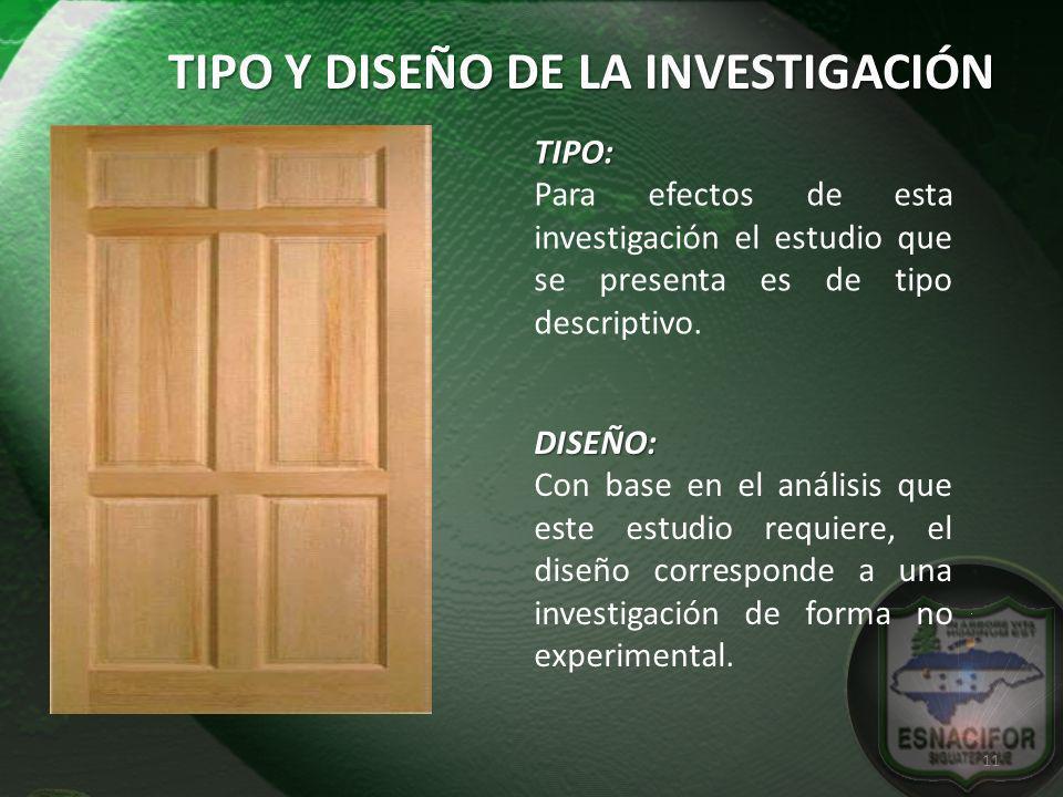 TIPO Y DISEÑO DE LA INVESTIGACIÓN