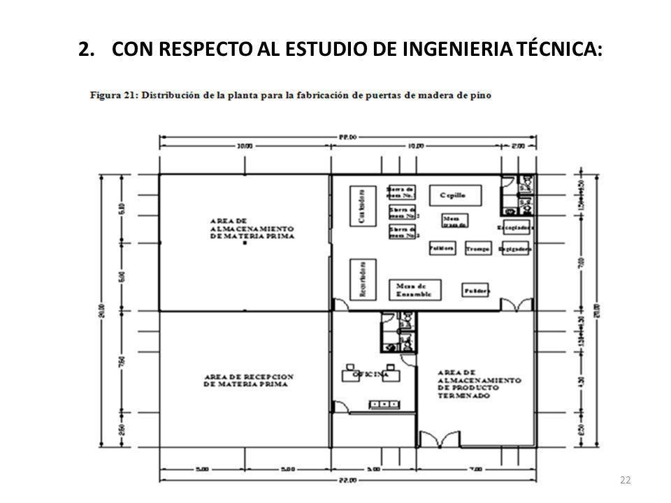 CON RESPECTO AL ESTUDIO DE INGENIERIA TÉCNICA: