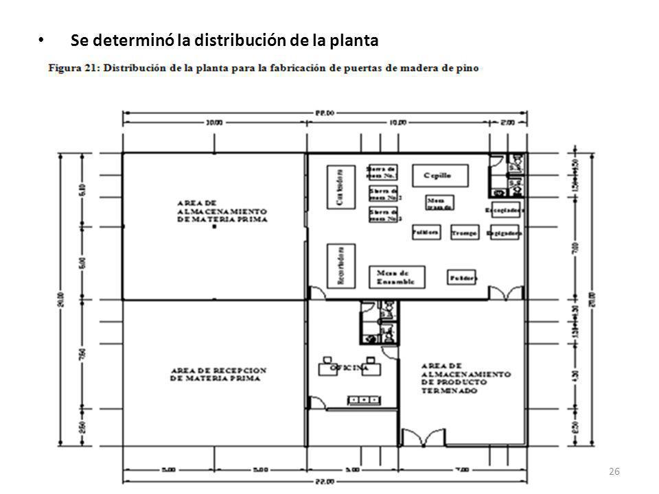 Se determinó la distribución de la planta