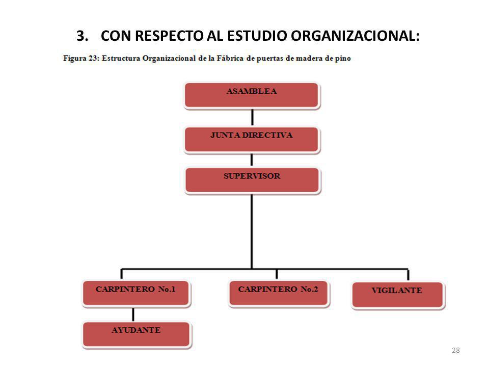 CON RESPECTO AL ESTUDIO ORGANIZACIONAL: