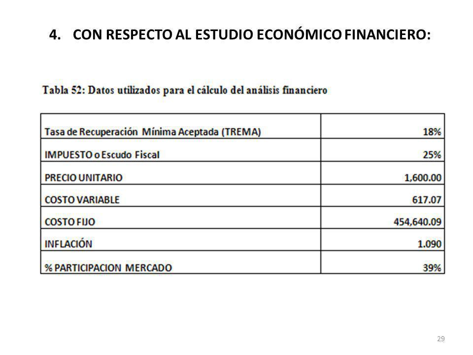 CON RESPECTO AL ESTUDIO ECONÓMICO FINANCIERO:
