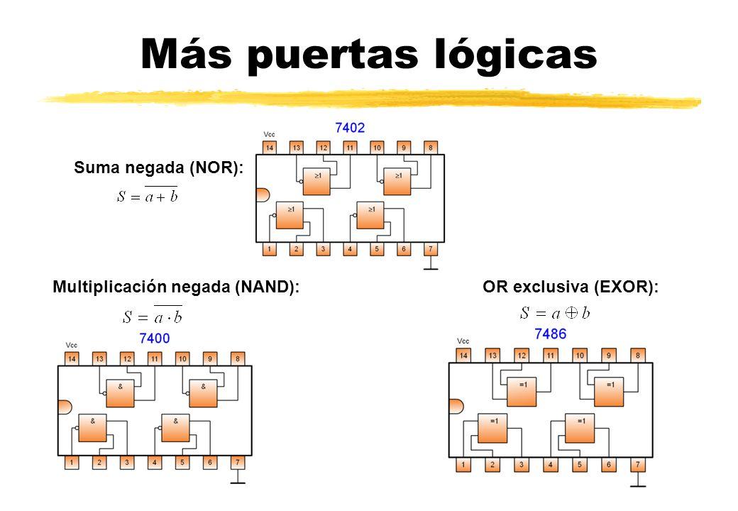 Multiplicación negada (NAND):