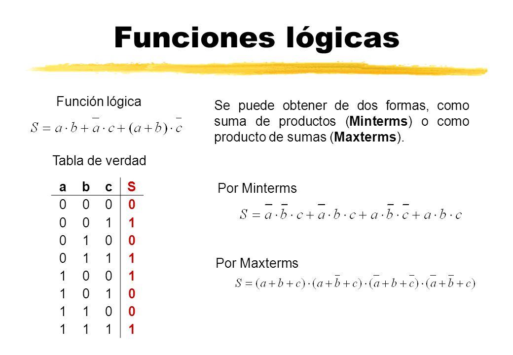 Funciones lógicas Función lógica