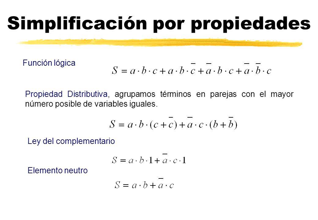 Simplificación por propiedades