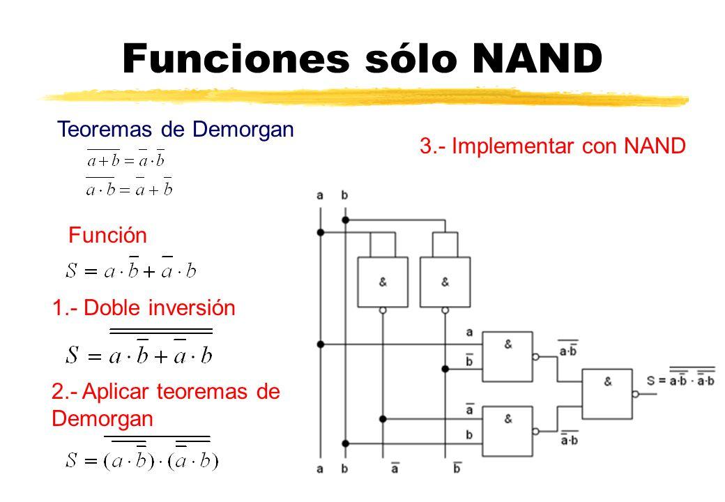 Funciones sólo NAND Teoremas de Demorgan 3.- Implementar con NAND