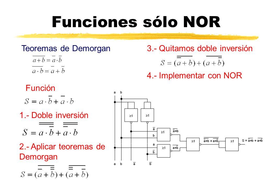 Funciones sólo NOR Teoremas de Demorgan 3.- Quitamos doble inversión