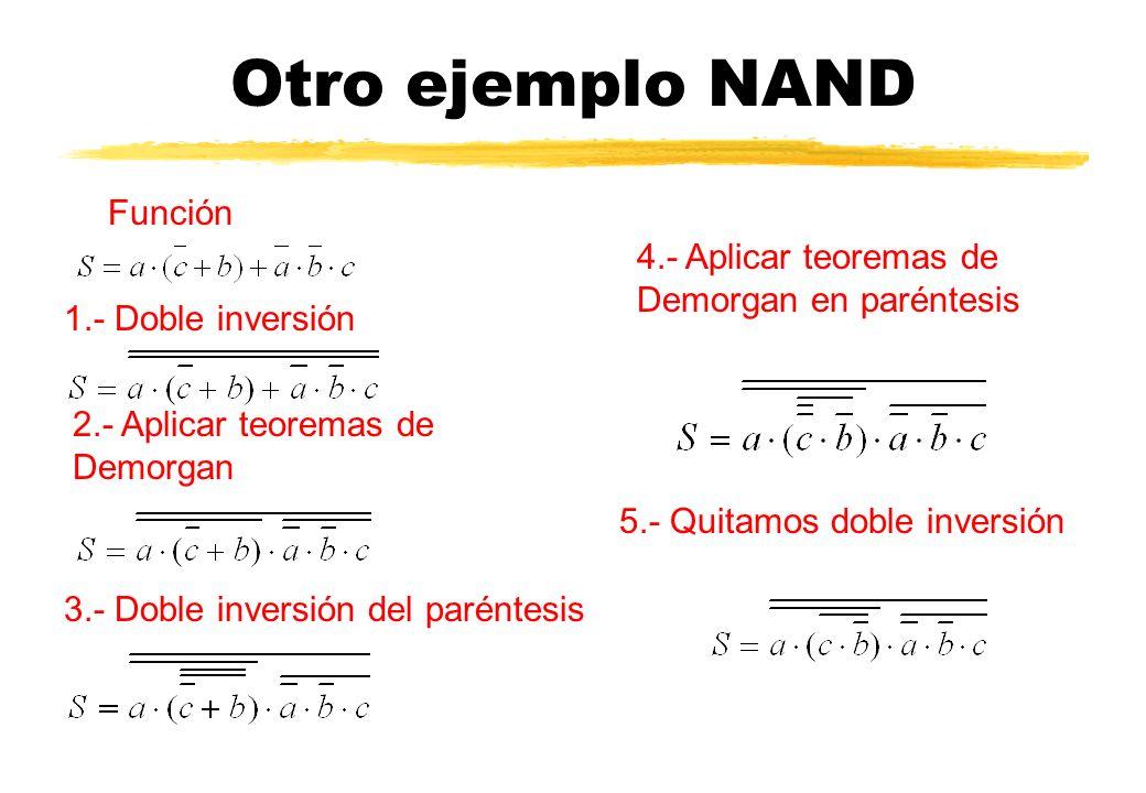 Otro ejemplo NAND Función